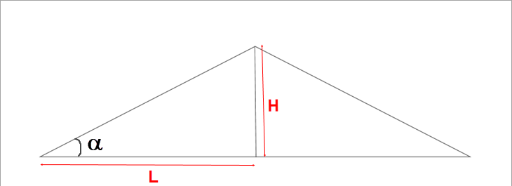 Cách tính độ dốc chuẩn cho mái tôn công trình, nhà ở như thế nào?